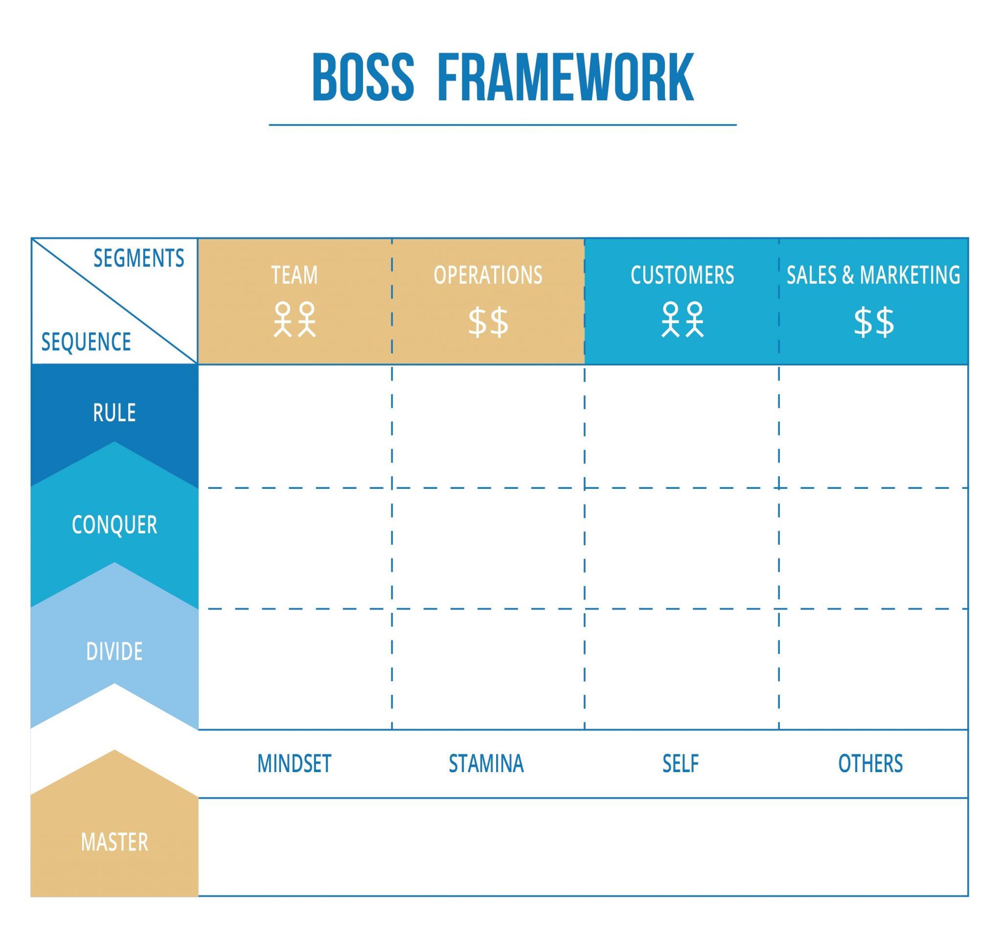 BOSS Framework